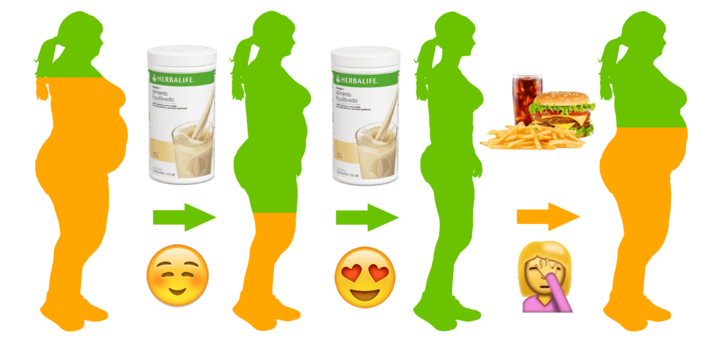 9 d de perdida de peso herbalife