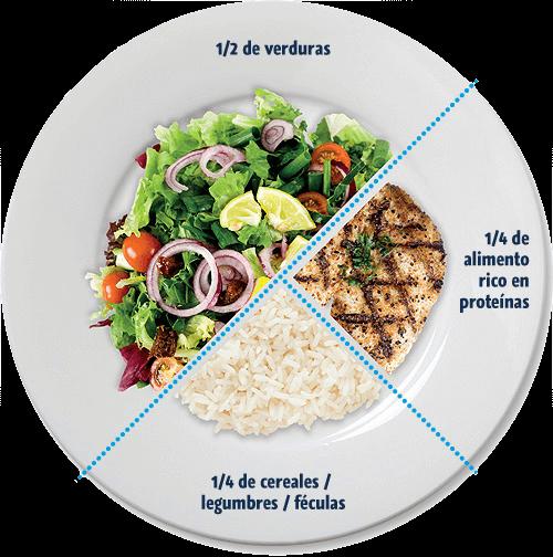 Cómo Hacer la Dieta Herbalife